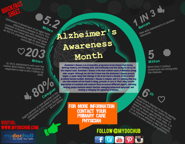 Alzheimer's Disease Awareness