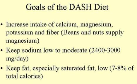 Dash Diet Crowned Best Diet By Us News What Is It - maoxiandao.asia
