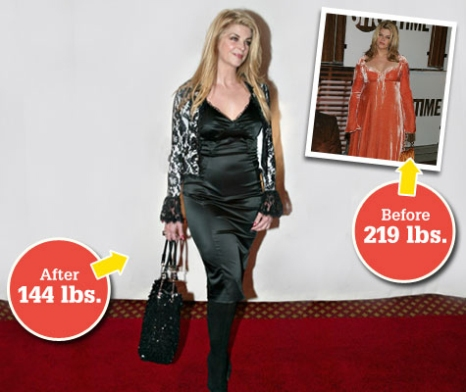 Kirstie Alley Weight Loss Young Kirstie Alley Skinny