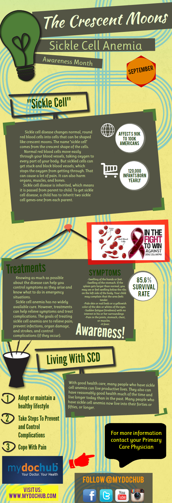 Sickle Cell Anemia Infographics