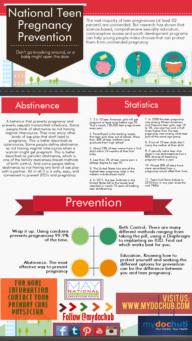Teen Pregnancy Prevention Infographic