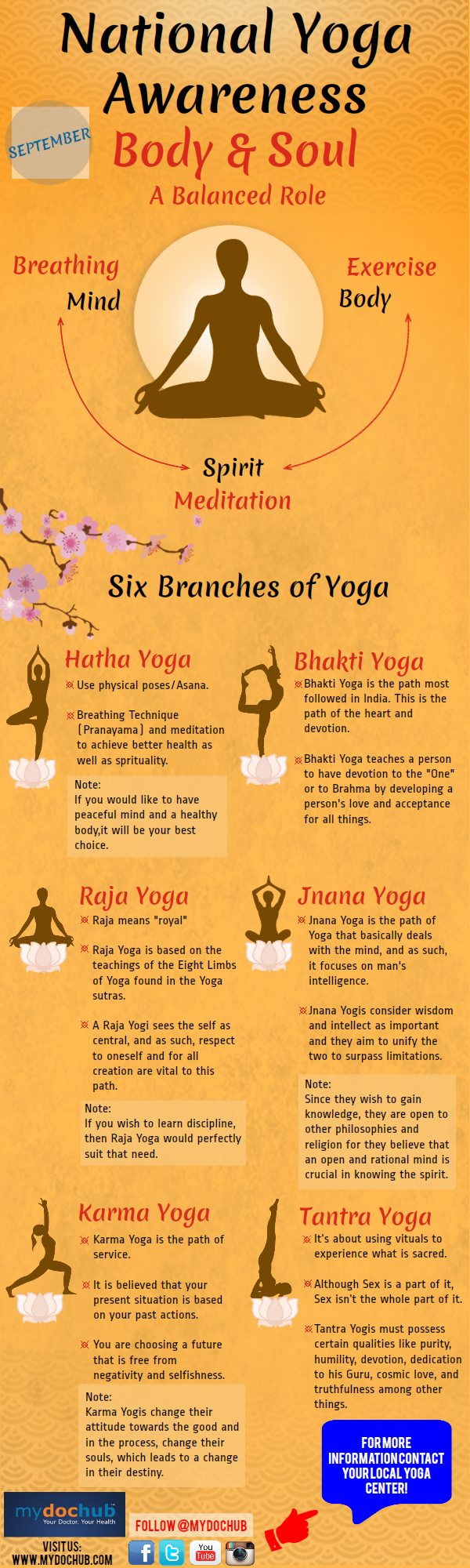 Yoga Awareness