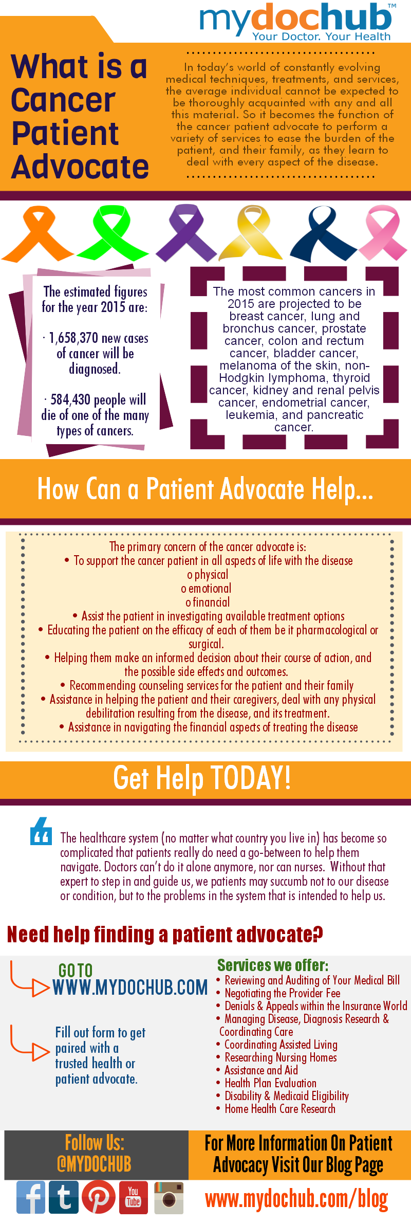 patient advocate Kelli forbes, bsn to contact our patient advocate, please call 301-609-4715 or  email kelliforbes@ummedu patient advocates support and strengthen the.
